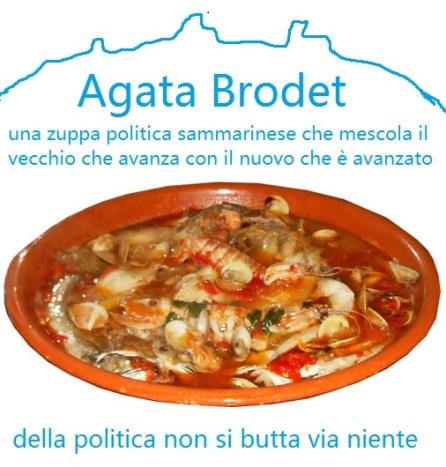 Agata Brodet